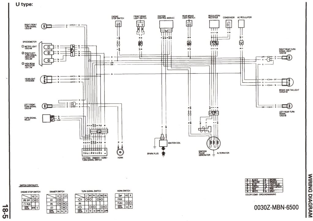 [DIAGRAM_5FD]  XR650R electricity | Page 8 | Adventure Rider | Xr650r Wiring Diagram |  | Adventure Rider