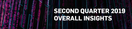 Heading that reads: Second Quarter 2019 Overall Insights.