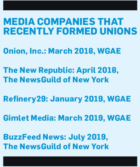 """A list with the title """"Media Companies that Recently Formed Unions"""""""
