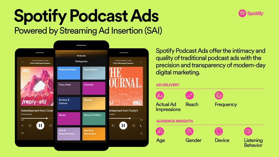 the new spotify podcast ad insertion program