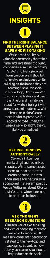 insights into clorox's rebrand