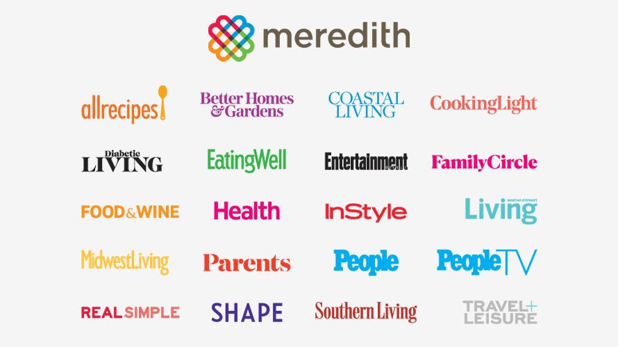 a list of meredith publicatiuons