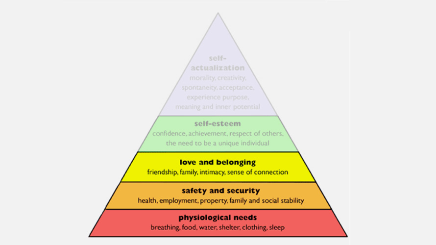 a hierarchy of needs pyramid