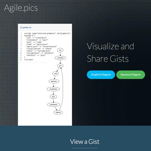 Agile pics thumb