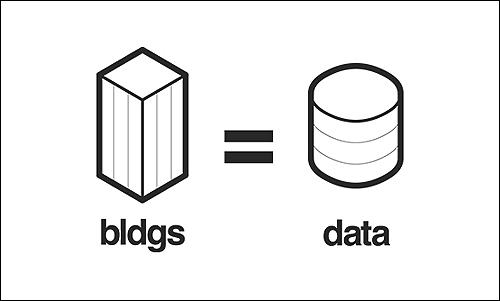 Buildings = data