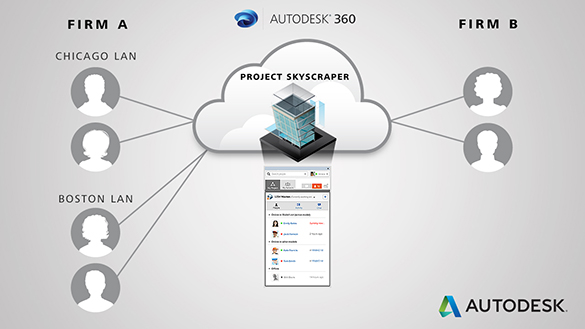 Autodesk Skyscraper