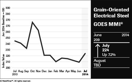 GOES_Chart_July-2014_FNL