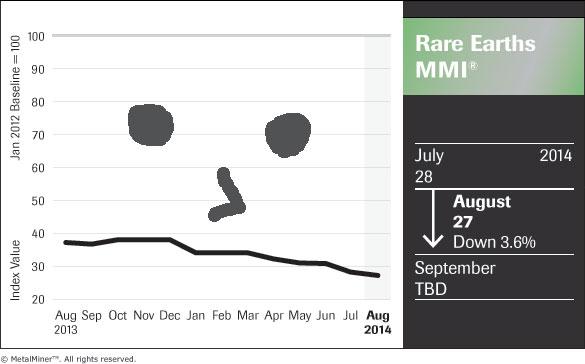 Rare-Earths_Chart_August-2014_FNL_sadface