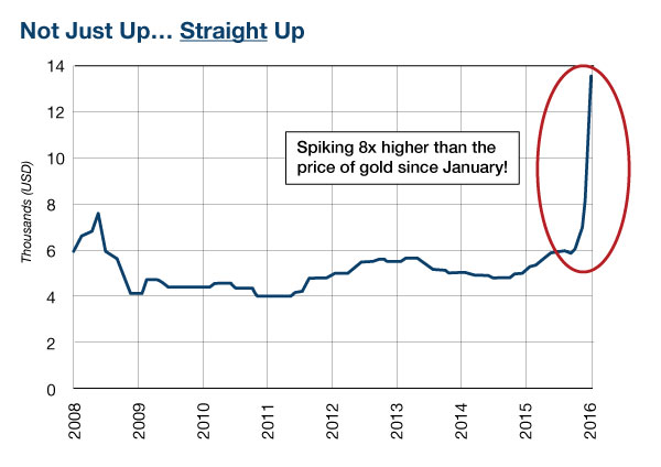 price today amazon closing stock:: Why Cronos Group Stock