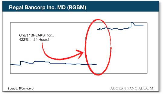 chart: rgbm