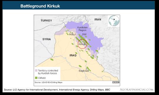 Kirkuk map