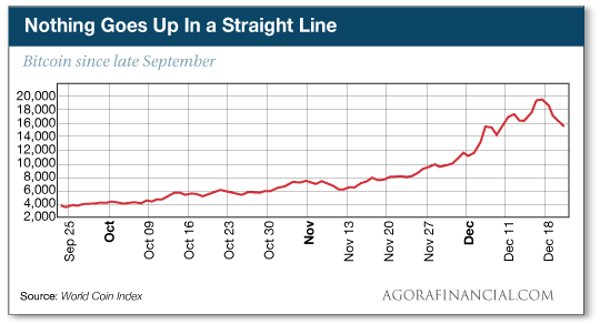 Nothing Goes Up In a Straight Line