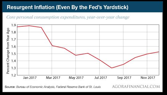 Resurgent Inflation