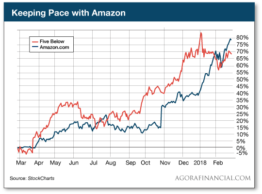 Here's the Secret to Beating Amazon in the Retail Wars