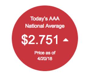AAA Average