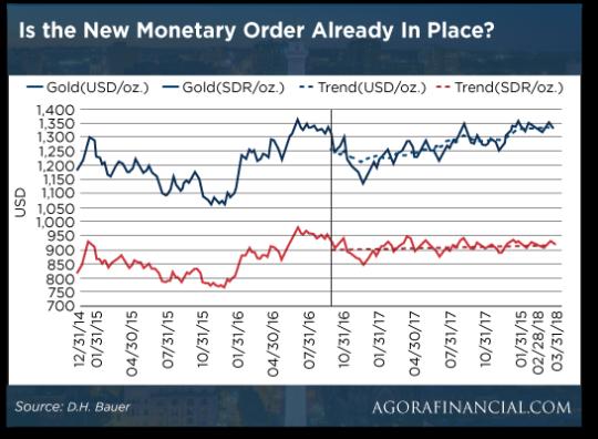 monetary-order
