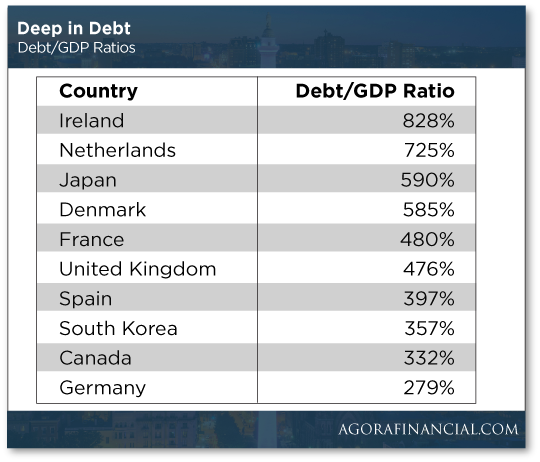 deep-in-debt