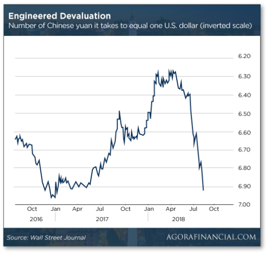 engineered-devaluation