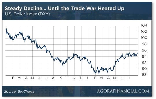 stead-decline-chart