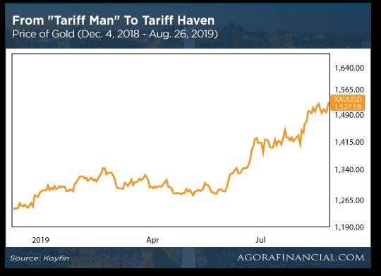 From Tariff Man to Tariff Heaven