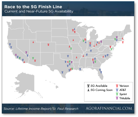 Race to the 5G Finish Line