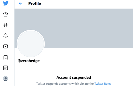 Zero Hedge Account Suspended