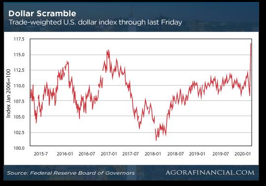 Dollar Scramble