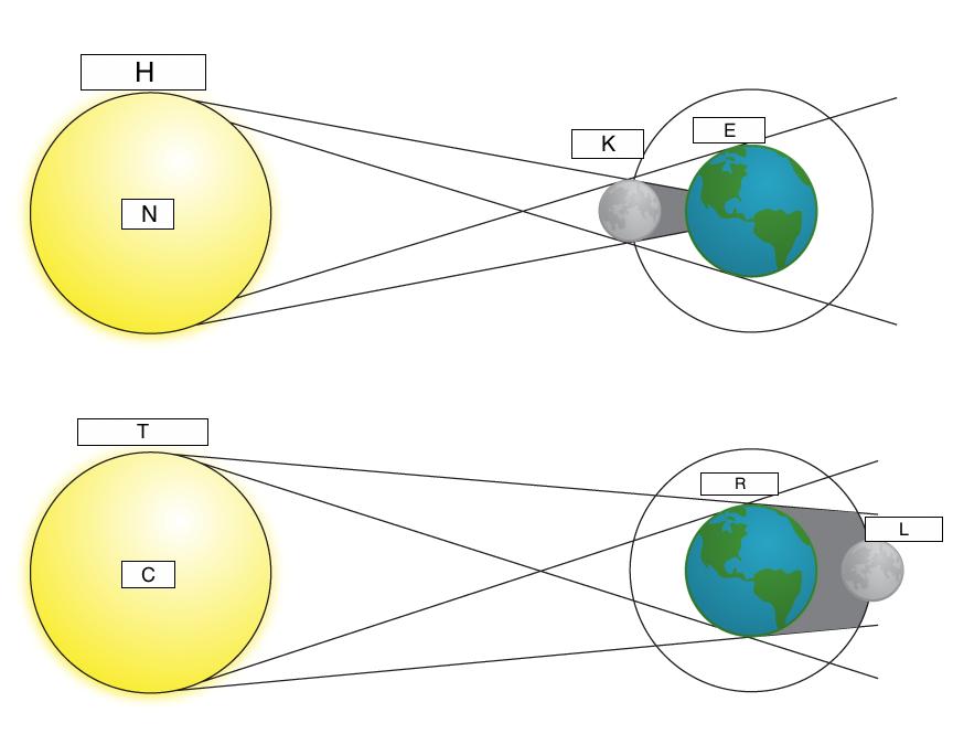 Eclipses Lesson 0148 Tqa Explorer