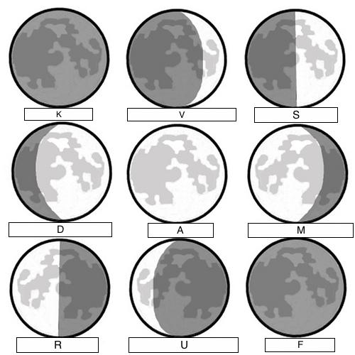 The Sun And The Earthmoon System Lesson 0056