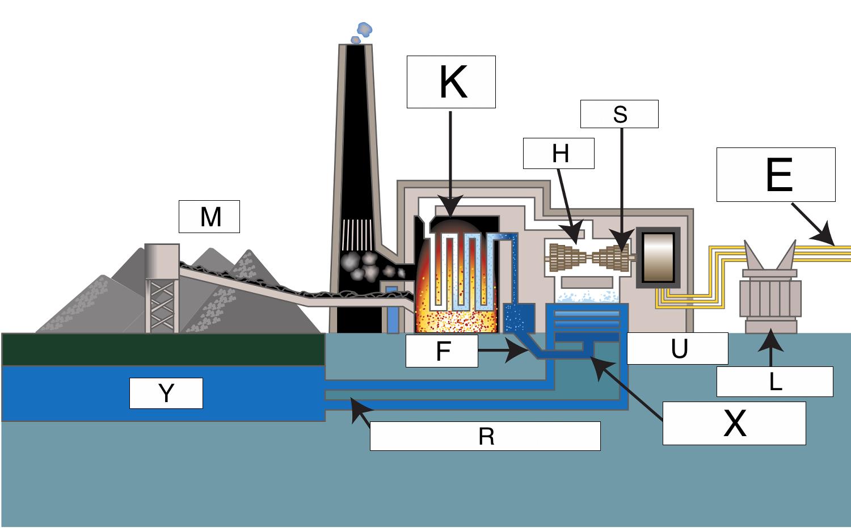 Nuclear Energy Lesson 0719 Tqa Explorer