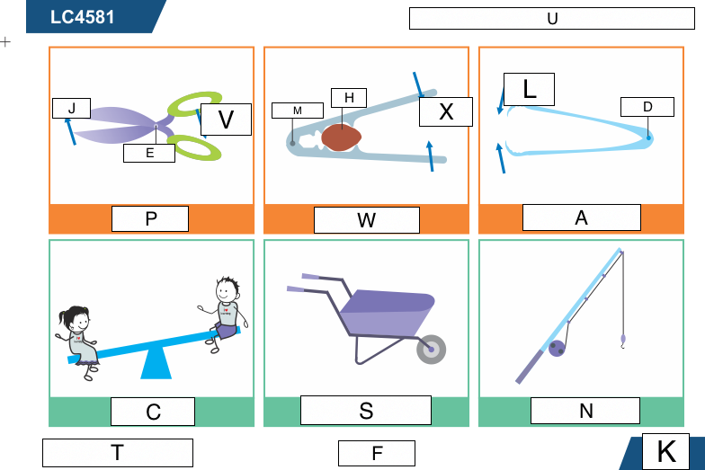 Tongs Simple Machine Diagram Wiring Diagram For Light Switch