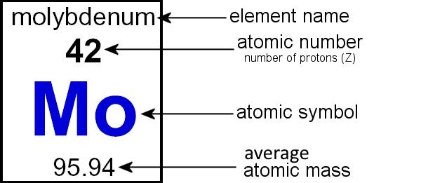 Inside the atom lesson 0772 tqa explorer questionimage ccuart Gallery