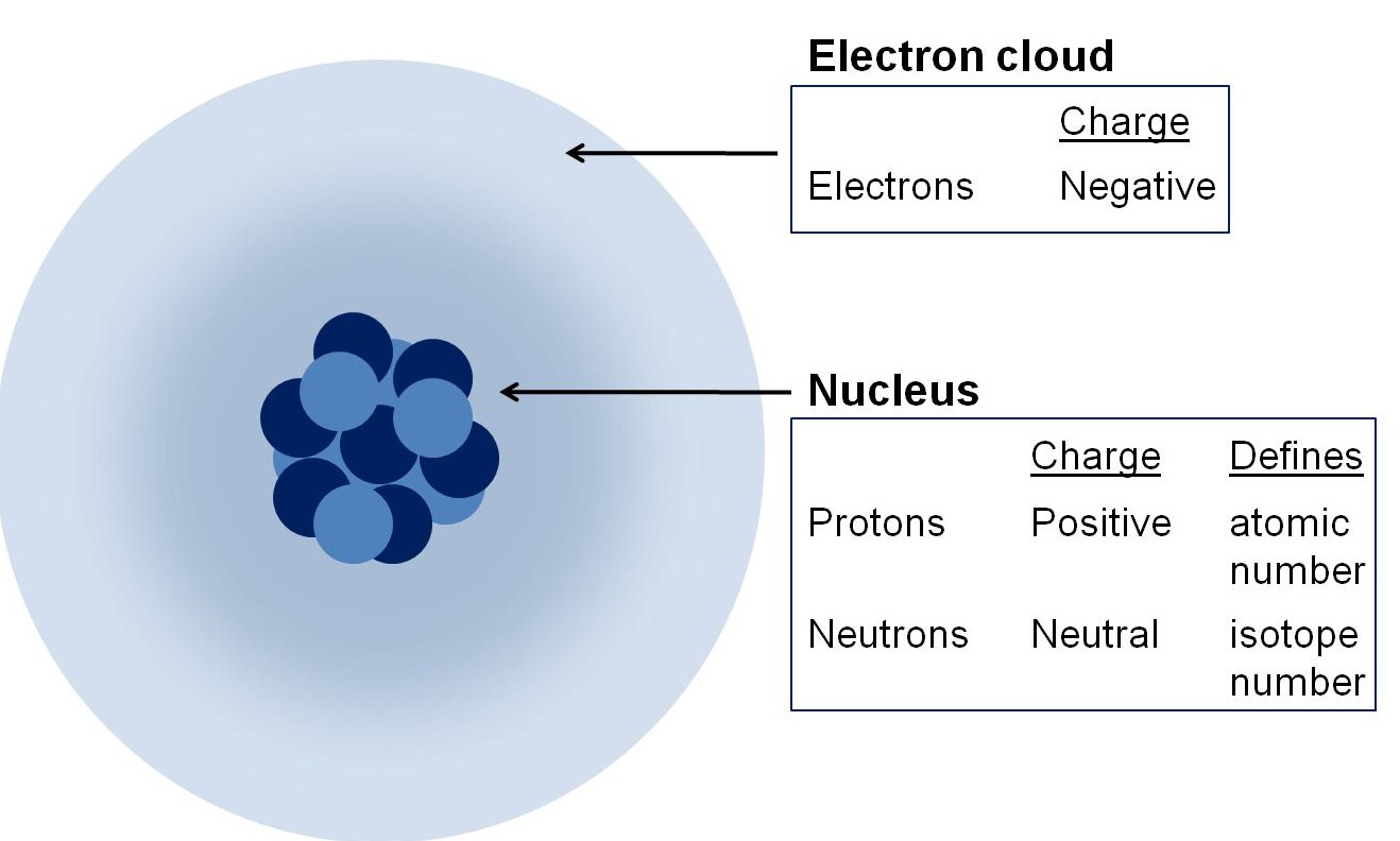 c neutron d Neutron is a fictional comic book supervillain in the dc universe, appearing usually as an adversary of superman.