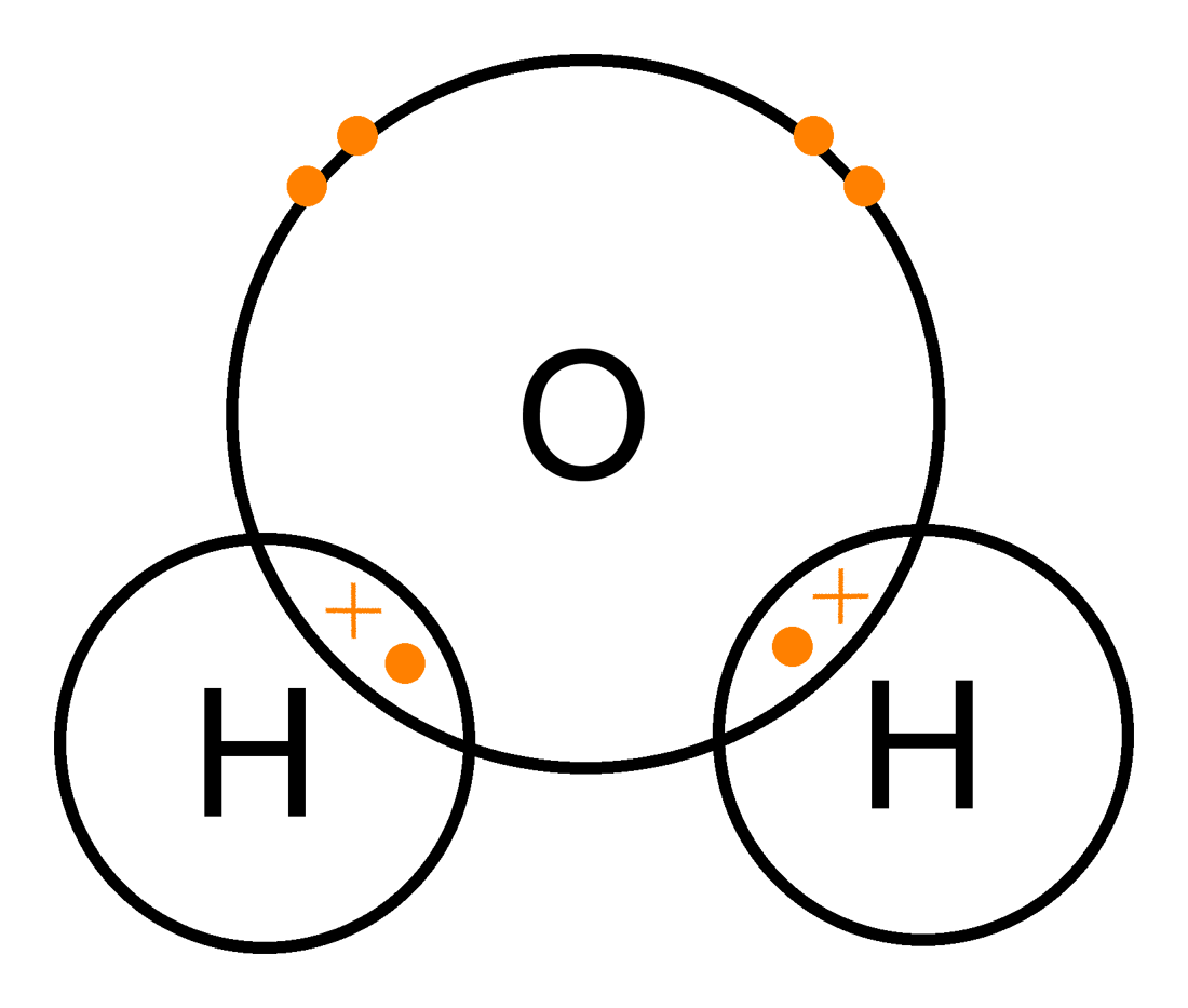 covalent bonds (lesson 0780) - TQA explorer