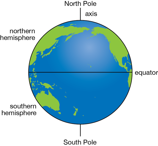 Revolutions Of Earth Lesson 0287 Tqa Explorer