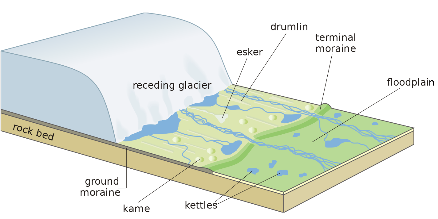 Erosion and deposition by glaciers lesson 0006 tqa explorer how many rock beds are there in the diagram pooptronica