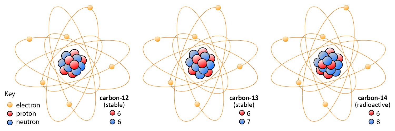 how many atoms in the pictured molecule