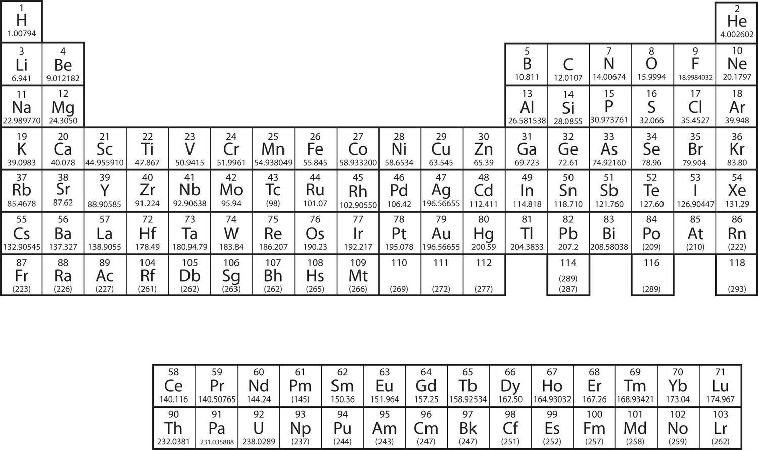 How elements are organized lesson 0775 tqa explorer what is the weight of one molecule of salt nacl urtaz Choice Image