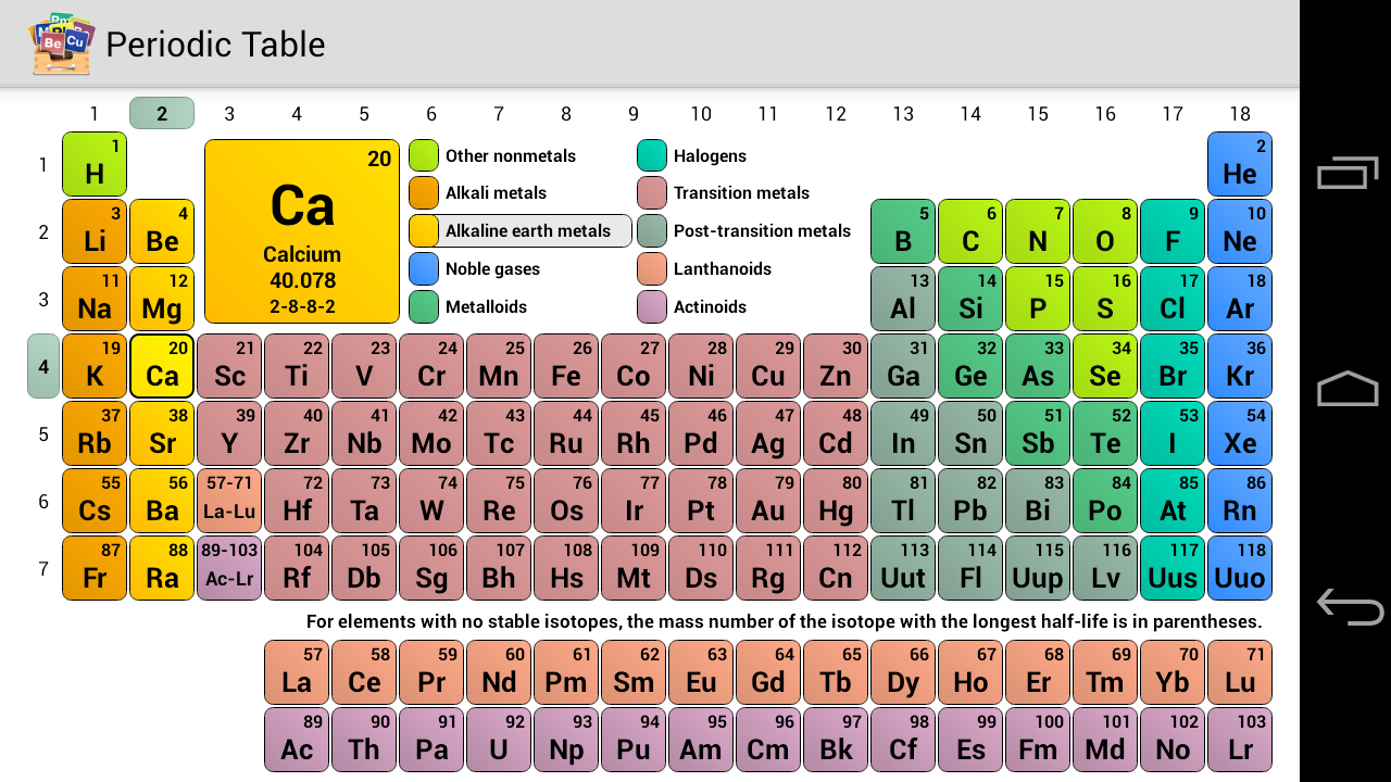 How elements are organized lesson 0775 tqa explorer how many periods are there in the periodic table of elements gamestrikefo Choice Image