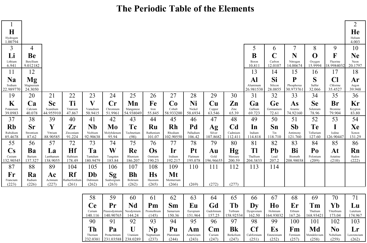 How elements are organized lesson 0775 tqa explorer how many elements are on the last row of the periodic table gamestrikefo Images