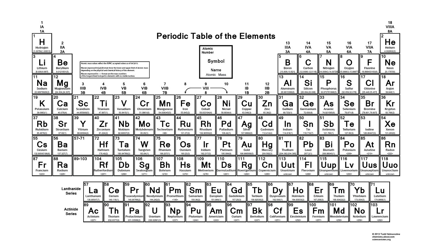 How elements are organized lesson 0775 tqa explorer what is the 44th element in the periodic table of elements gamestrikefo Images