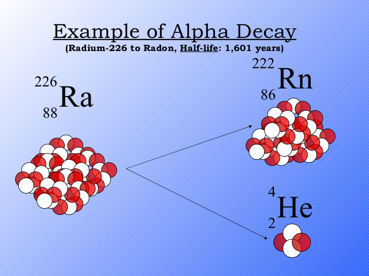 radioactive decay as a measure of age  lesson 0283
