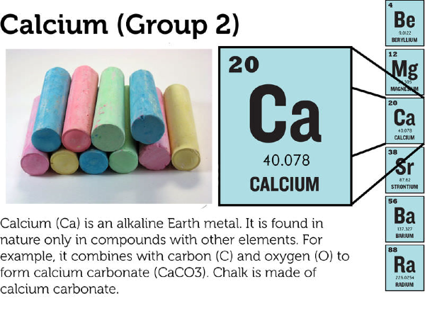 Groups of elements lesson 0777 tqa explorer group 1 hydrogen and alkali metals urtaz Choice Image