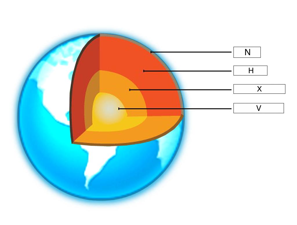 Inside Earth Lesson 0075 Tqa Explorer