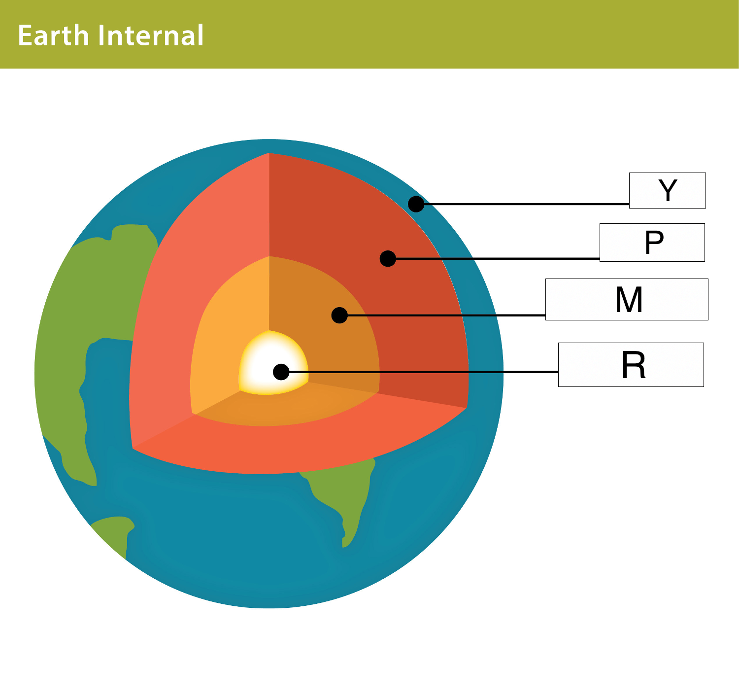 Inside earth lesson 0075 tqa explorer questionimage ccuart Image collections