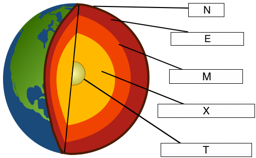 Inside earth lesson 0075 tqa explorer which label identifies the layer directly under the lower mantle ccuart