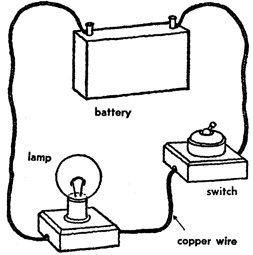 electric circuits lesson 0759 tqa explorer Parts of a Circuit question image