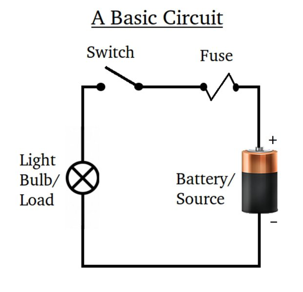 Image result for basic circuit w fuse