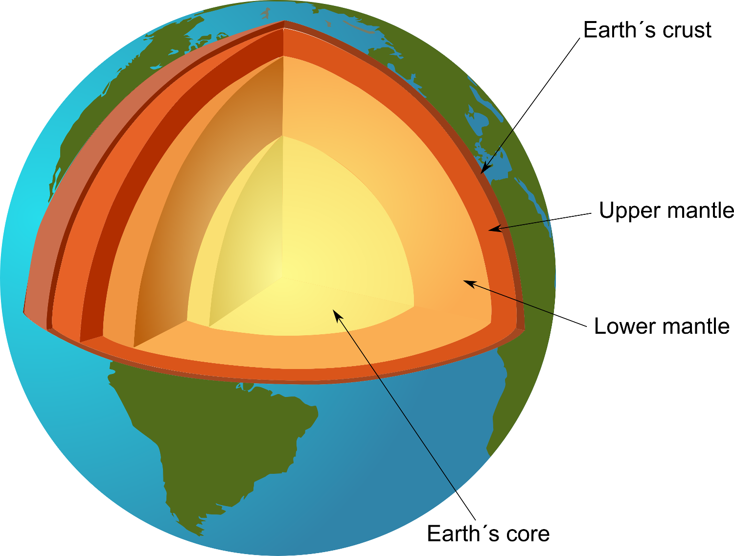 inside earth (lesson 0075) - tqa explorer earth crust diagram diagram of early earth