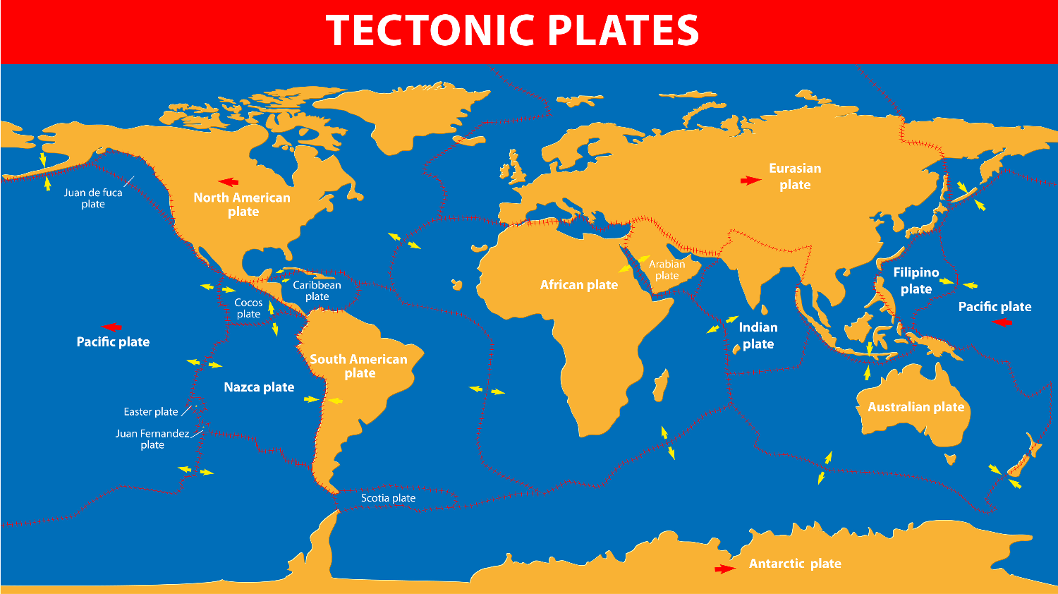 How Many Tectonic Plates Are There